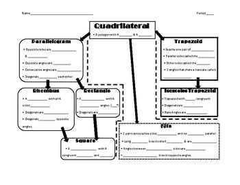 Quadrilaterals Fill-In Chart