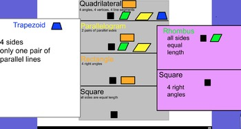 Quadrilaterals Flipchart for the Promethean Board