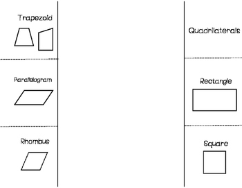 Quadrilaterals Foldable