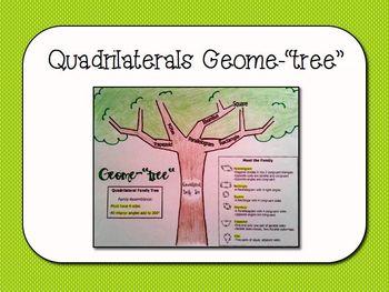 "Quadrilaterals Geome-""tree"""