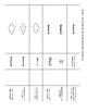 Quadrilaterals Hieroglyphics Kaboom! Game