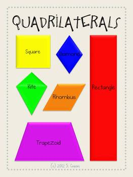 Quadrilaterals--Math Grade 3 Poster