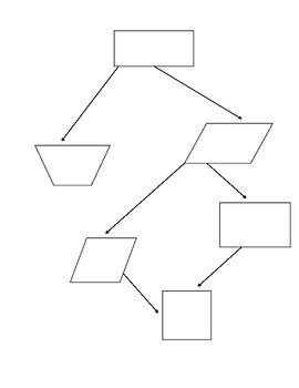 Quadrilaterals Organizer