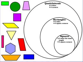 Quadrilaterals, Rectangles, and Squares Sort