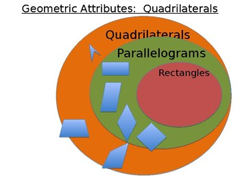 Quadrilaterals Sort