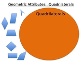 Quadrilaterals Sort