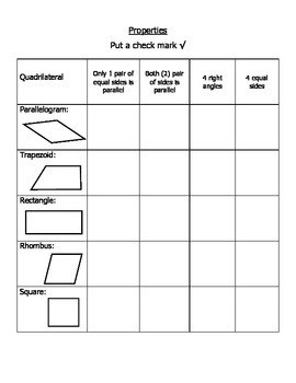 Quadrilaterals Test/ Notes /Handout /Review Sheet