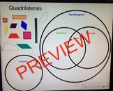Quadrilaterals Venn Diagram