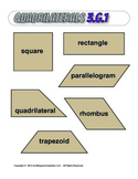 Quadrilaterals Wall Poster, 3.G.1