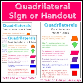 Quadrilaterals Sign or Handout