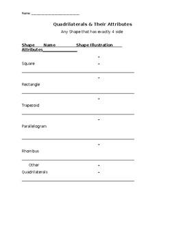 Quadrilaterals & their Attributes