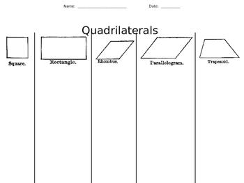 Quadrilaterlas Chart