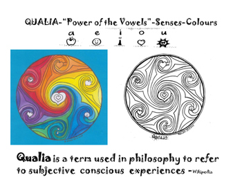 """Qualia - """"Power of the Vowels"""" - Senses - Colours -a Personal experience"""
