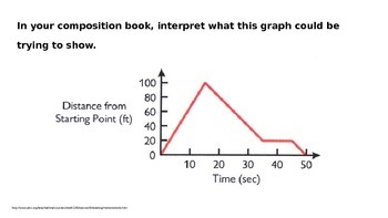 Qualitative Graph Intro PPT with interactive videos