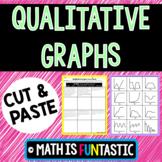 Qualitative Graphs Cut & Paste