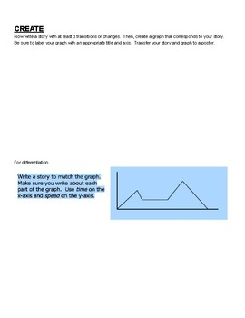 Qualitative Graphs and Stories  Activity