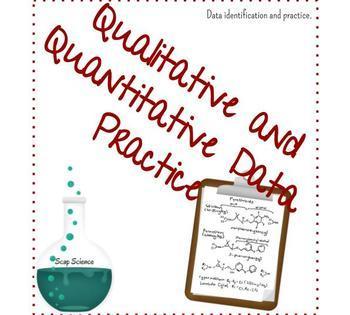 Qualitative & Quantitative Data Identification Practice