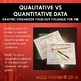 Qualitative vs Quantitative Graphic Organizer for INB with editable Power Point