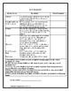 Qualitative/Quantitative Research Project Resources (EDITABLE in Word)
