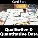 Quantitative and Qualitative Data Card Sort Activity
