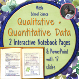 Qualitative and Quantitative Observations Interactive Notebook Pages