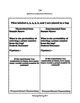 Qualitative and Quantitative Predictions INB TEKS 7.6H