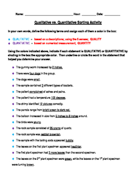 Qualitative vs. Quantitative Data - Sorting Activity with Answer Key