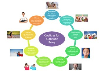 Qualities for Athentic Being