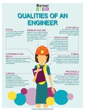 Qualities of Engineers Poster