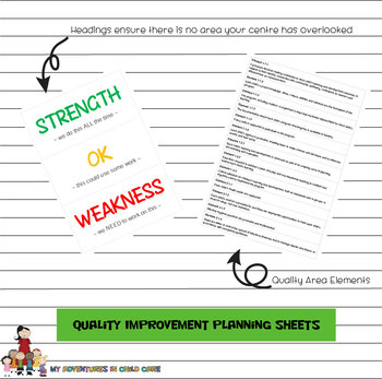 Quality Area Improvement Plans Planning Sheets
