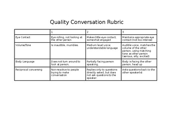 Quality Conversation Rubric