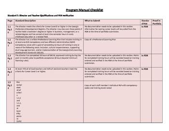 Quality Rating Checklist