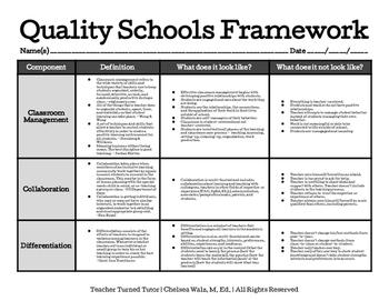 Quality Schools Framework