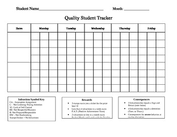 quality student tracker behavior tracker by sarah mcgull tpt