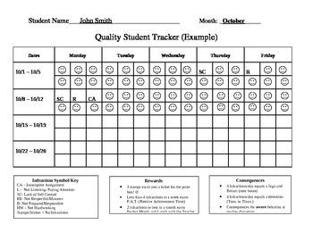 Quality Student Tracker (Behavior tracker)