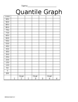 Quantile Graph