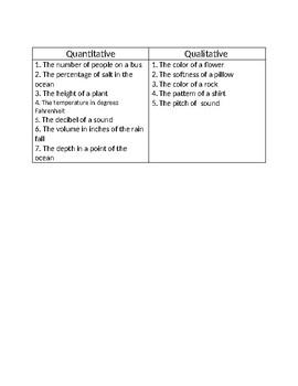 Quantitative and Qualitative Sort