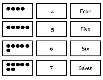 Quantity, Symbol & Written