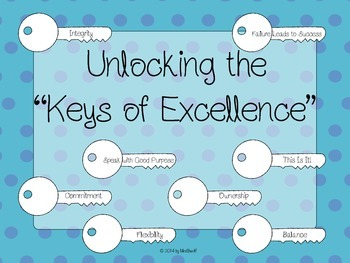 """Quantum Learning """"Keys of Excellence"""" Poster"""