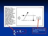 Quantum Nature of the Atom Presentation