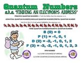 Quantum Numbers Rules Poster