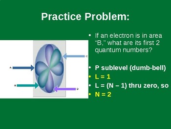 Quantum Numbers in Chemistry (Electrons within the Atom) Powerpoint