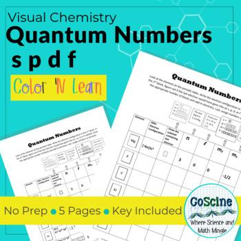 quantum numbers s p d f by shea dreaden teachers pay teachers. Black Bedroom Furniture Sets. Home Design Ideas