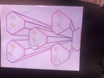 Quantum graphic learning