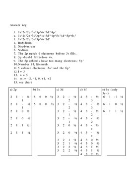 Quantum numbers and Electron configuration worksheet