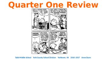Quarter One Review PPT - VA SOL 6th Grade