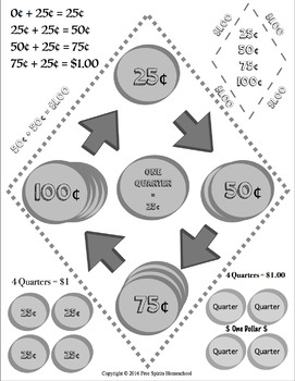 photograph about Printable Quarters identified as Quarter Printable by way of Holding Up With The Kovaliks TpT