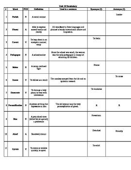 Quarter of Vocabulary Units (Units 13-16)