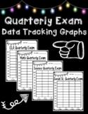 Quarterly Data Tracking Student Generated Bar Graphs - Leadership