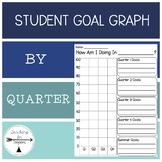 Student Goal Setting for Each Quarter